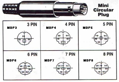 Maytag Dryer Power Cord Wiring Diagram on whirlpool dryer schematic